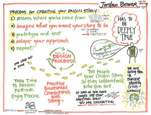 2nd image - Jordan-Bower Successful rituals
