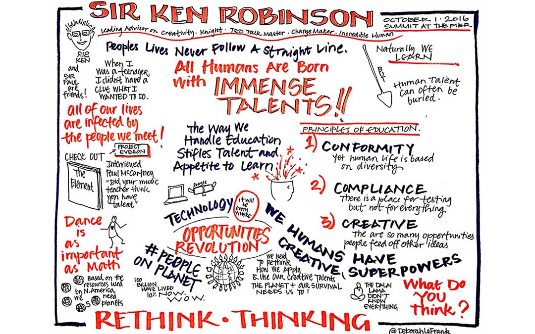 Sir Ken Robinson sketch note