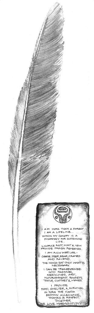 Eagle Feather nature bathing
