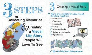 Step 3 of three steps cherished memories