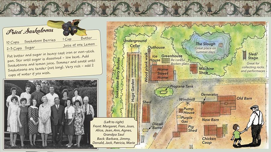 Lozeron Family Farm storytelling with maps