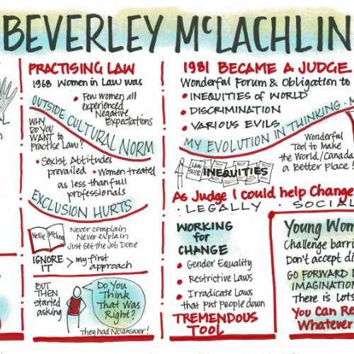 beverley mclachlin sketchnotes