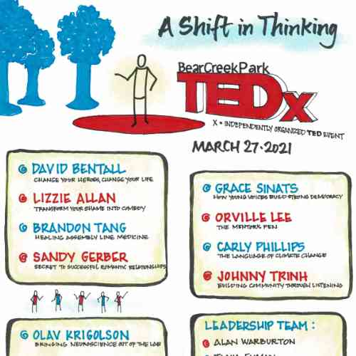 tedx title page